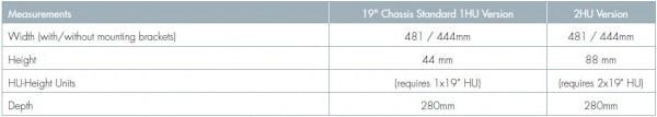 19 High Density Front Patching-Splicing Shelf Chart