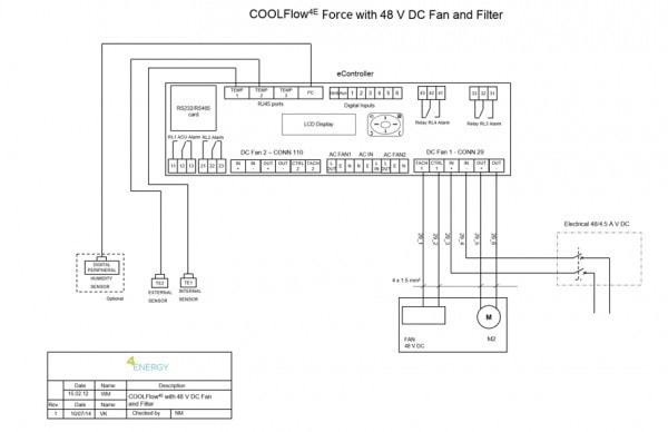coolflow force wiring diagram