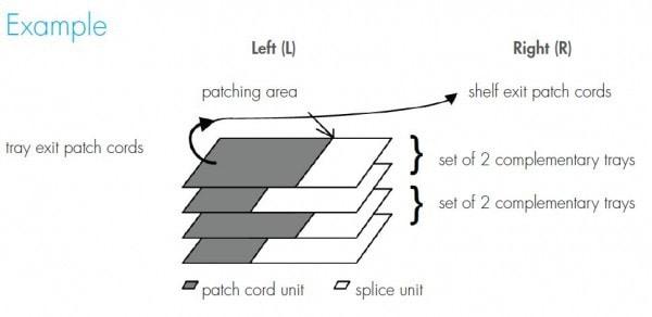 FIST-GPST-12 trays Diagram 4