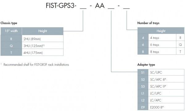 FIST-GPST-12 trays Diagram 7