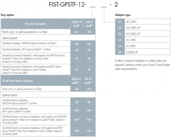 FIST-GPST-12 trays Diagram 9