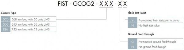 FIST Gel Sealed Generic Closure Organizer Diagram