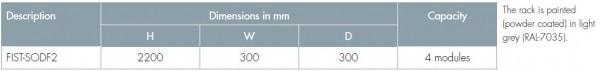 FIST small optical distribution frame Chart