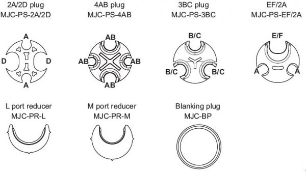 Mechanical Joint Closure