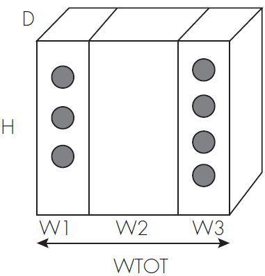 Next Generation FIST ETSI Racks Diagram
